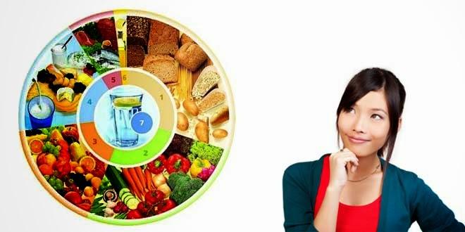 chế độ ăn uống cho người viêm phế quản mãn