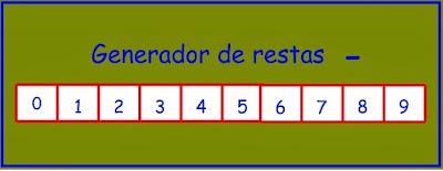 http://e-vocacion.es/files/html/282685/data/PAUTA/HERRAMIENTAS/generador_restas/visor.html