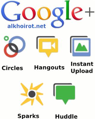 Username Singkat Google Plus