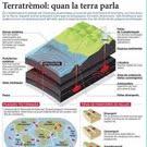 Infografía ::: Septiembre de 2012