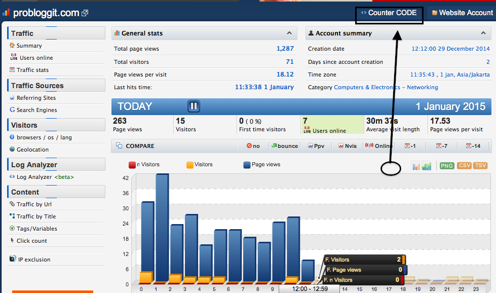 Cara Memasang Widget User Online Pada Blog Beserta Kegunaanya