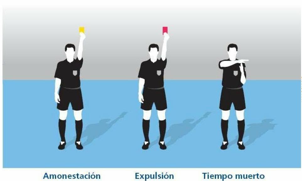 Futsal concepto historia fundamentos reglas medidas for 5 reglas del futbol de salon