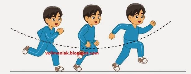Pengertian, Teknik, Dan Faktor Yang Mempengaruhi Lompat Jauh