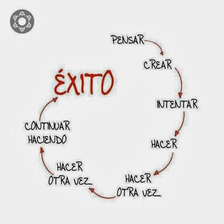 CIRCUITO DEL ÉXITO