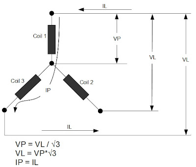 Star Configuration Voltage and Current Relation
