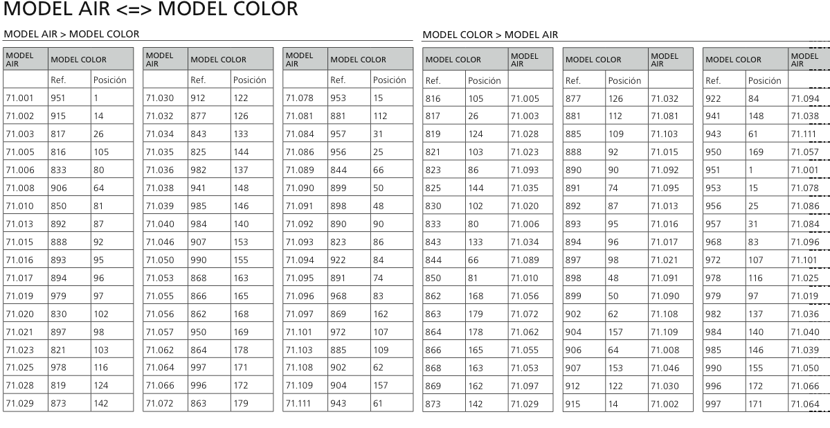 The ultimate model paint conversion chart autos weblog for Citadel paint conversion chart