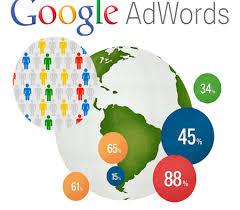 Tingkatkan Keuntungan Bisnis dengan Jasa Pasang Google Adwords