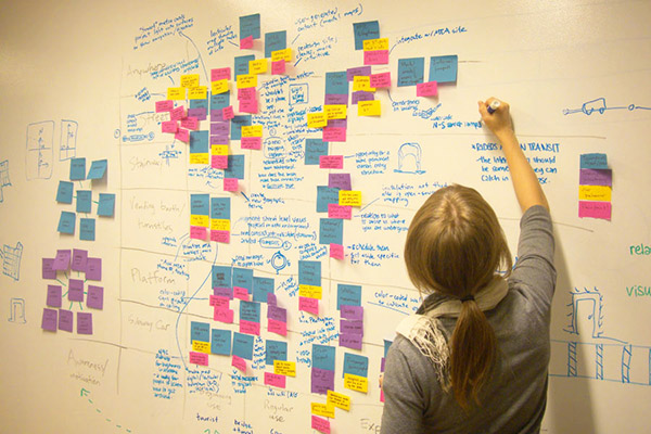 Customer Journey Map brainstorm