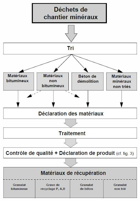 Stop l 39 extension de la d charge de la croix chavannes sur moudon et montet gl ne les - Office federal de l environnement ...