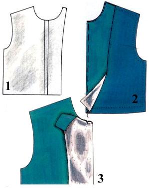 Обработка бортов изделия подбортами