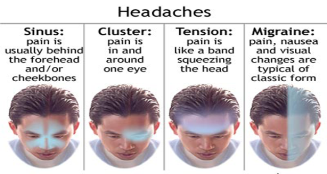 CAUTION: Immediately Visit a Doctor If You Have These Types of Headache!!!