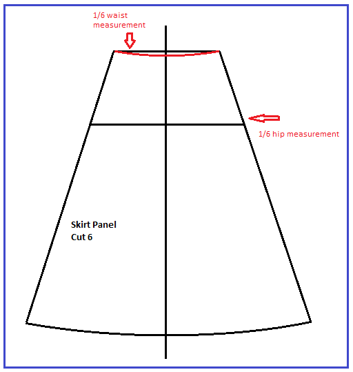 Drawing Lines With Measurements : Twenty first century lady making simple panelled skirts