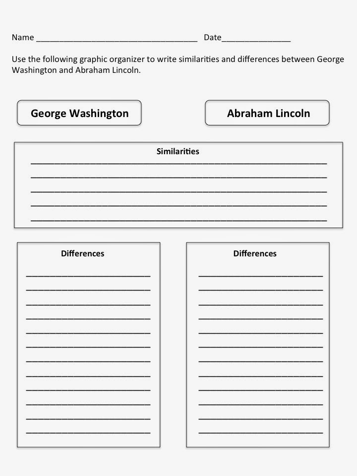 3 page essay abraham lincoln Home page abraham lincoln and hard work essays abraham lincoln and hard work essays submitted by repmotors85 words: 526 pages: 3 open document abraham lincoln essay abraham lincoln is often hailed as the greatest president of all times.