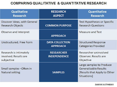 phenomenological approach qualitative research