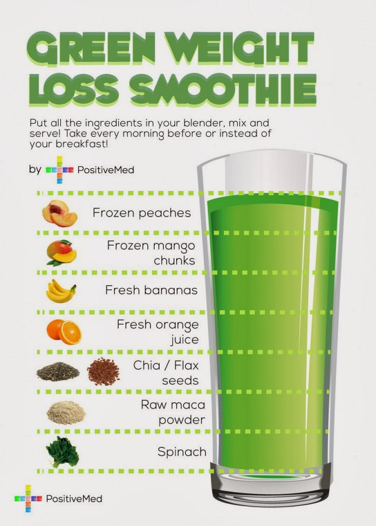 smoothie weight loss meal plan