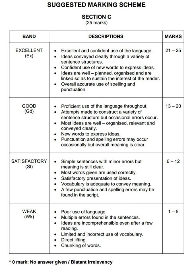 higher english critical essay marking scheme
