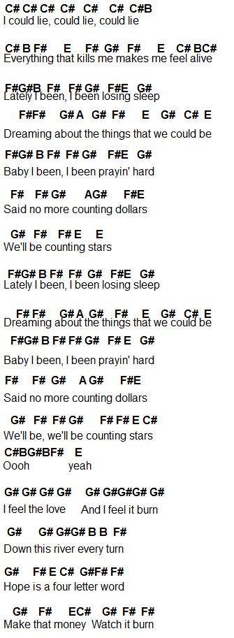Might have figured out the letter notes for the fnaf song by