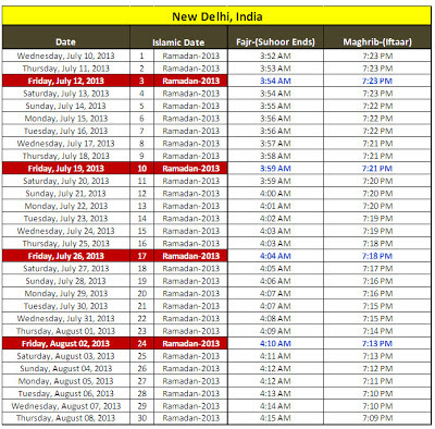 Ramadan 2013 Timetable and Calendar in India