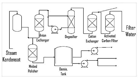 fishbone diagram problem process problems wiring diagram