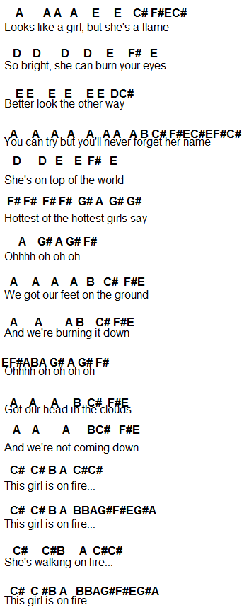 Taylor swift guitar chords