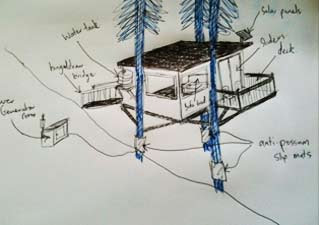 Tree House Blueprints