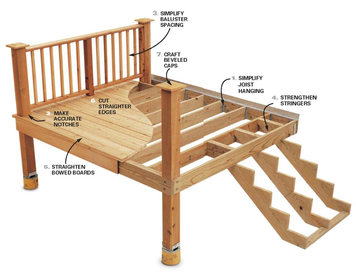 Free wooden deck plans video search engine at for Design a porch online