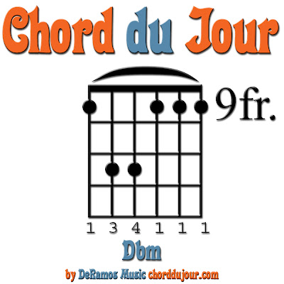 dbm. The Chord of the Day is Dbm