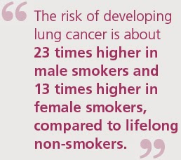 The risk of smoking