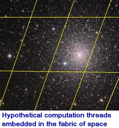 computation thread