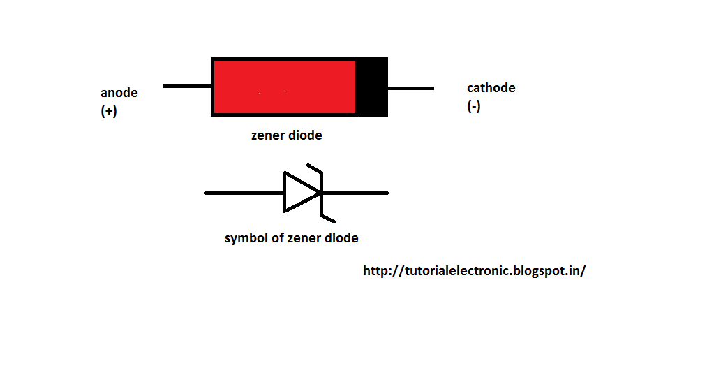 electronics tutorials  zener diode as voltage regulator
