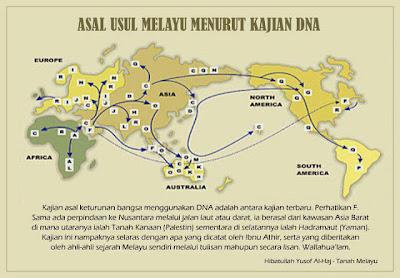 Secebis Pemikiran Fakta Menarik Tentang Asal Usul Melayu Menurut Kajian Dna