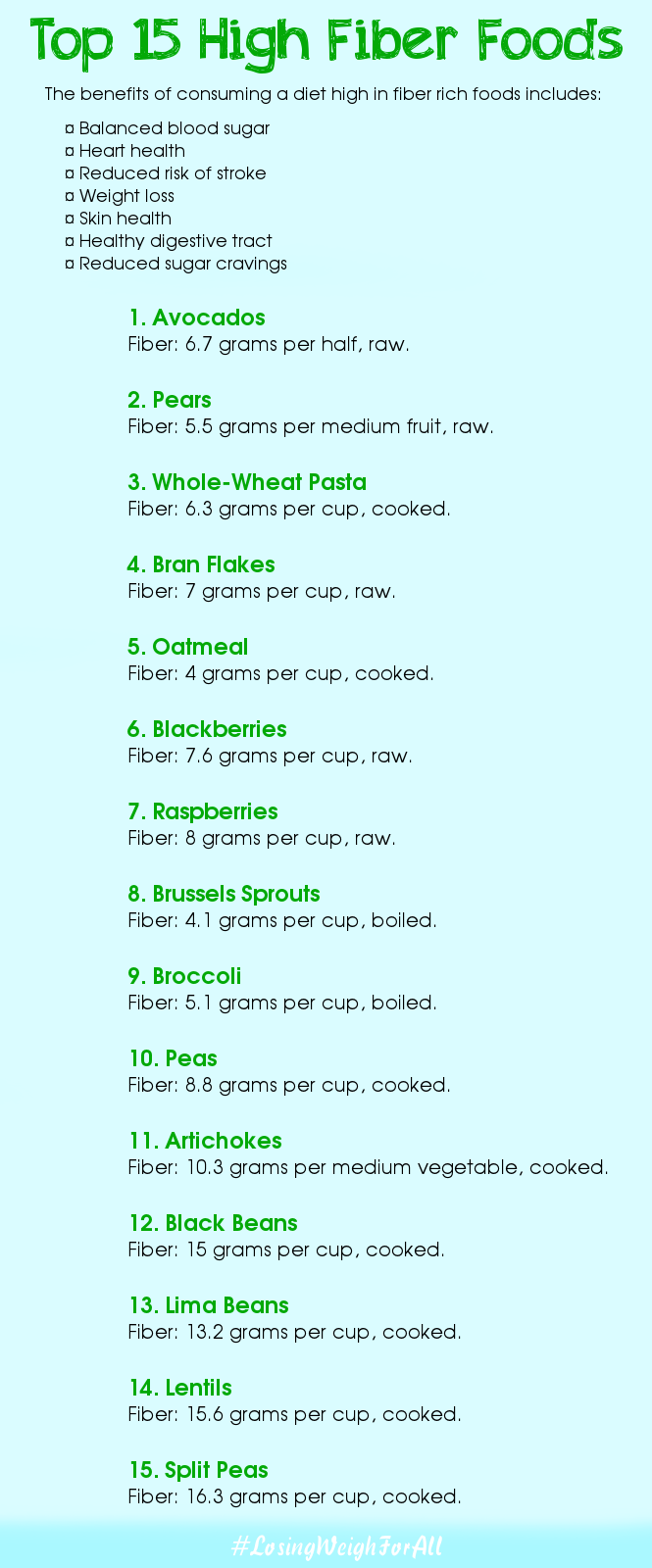 Top 15 High Fiber Foods