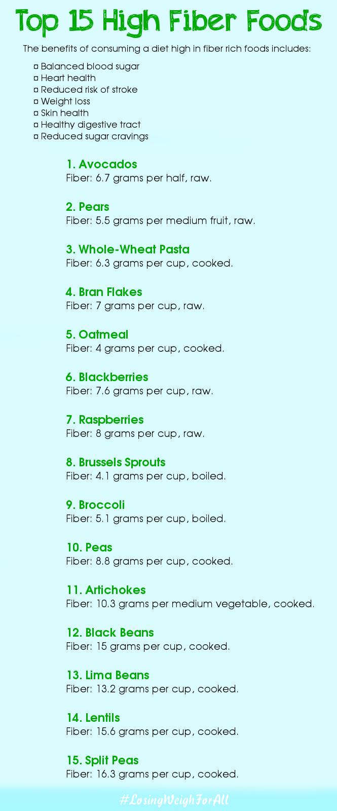 Top 15 High Fiber Foods