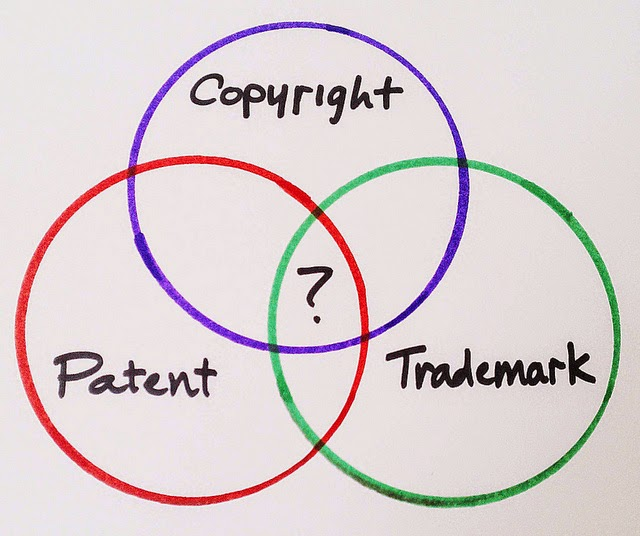 Should You Trademark Your Company Name by Jonah Engler