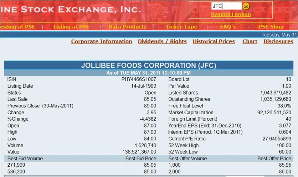 Investor Juan Investing In Philippine Stocks Part 1 The Basics