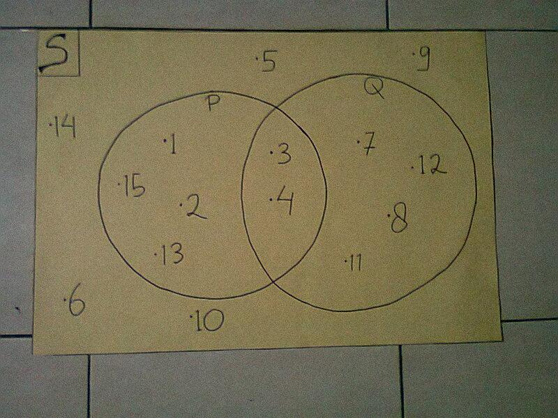 absarinurkhasanah p matswa09  lesson plan  presenting sets