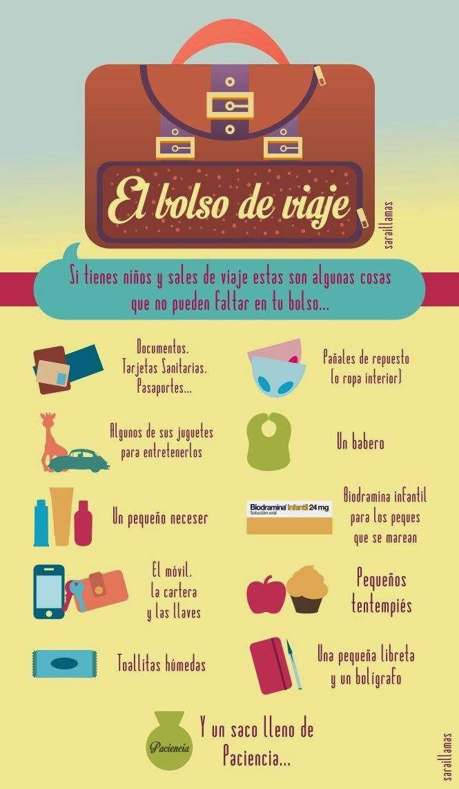 El bolso de viaje con niños - Sarai Llamas infografia