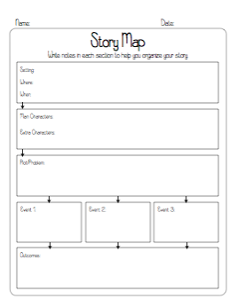 Third Fourth Grade TidbitsStory Elements Graphic Organizer 4th Grade