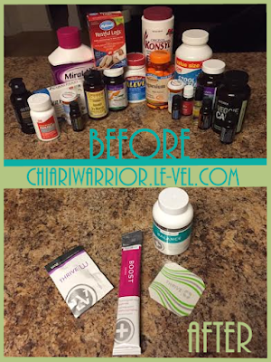 Chiari Malformation, Pain Relief, Thrive 8 Week Experience