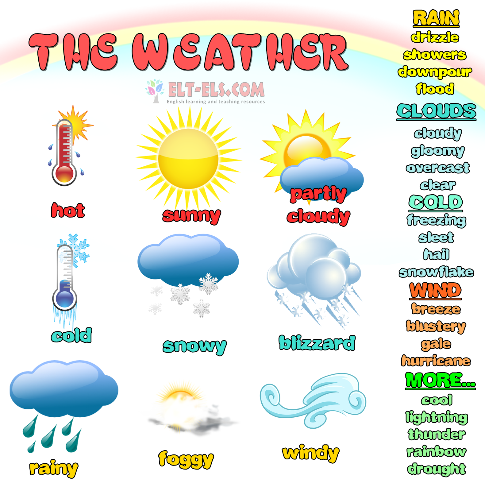 Weather In Spanish For Kids on Worksheets Seasons And Weather