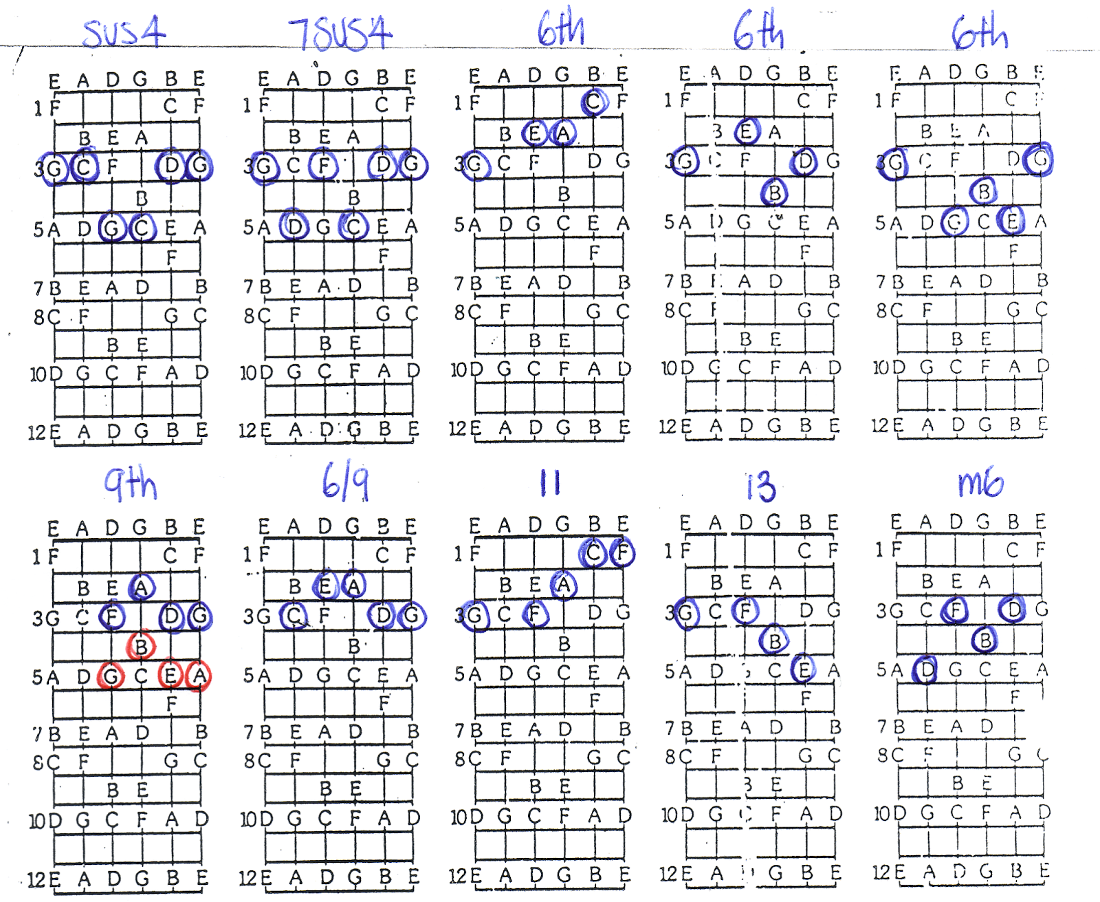 Rock guitar method october 2013 addition cords in the g position hexwebz Choice Image