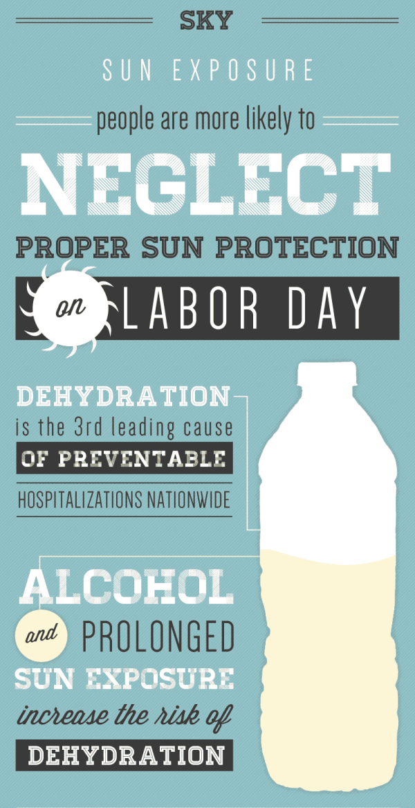 Labor Day Sun Safety