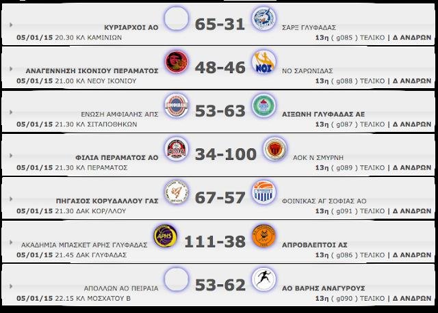 Δ΄ΑΝΔΡΩΝ 13η αγωνιστική. Αποτελέσματα, βαθμολογία κι οι επόμενοι αγώνες