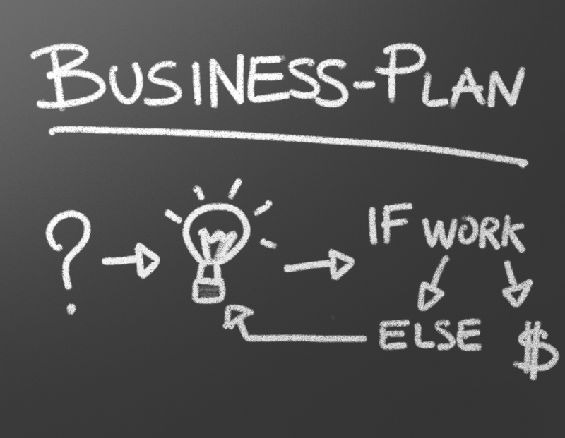 How To Write A Business Plan For Small Business! Writing any chapter ...