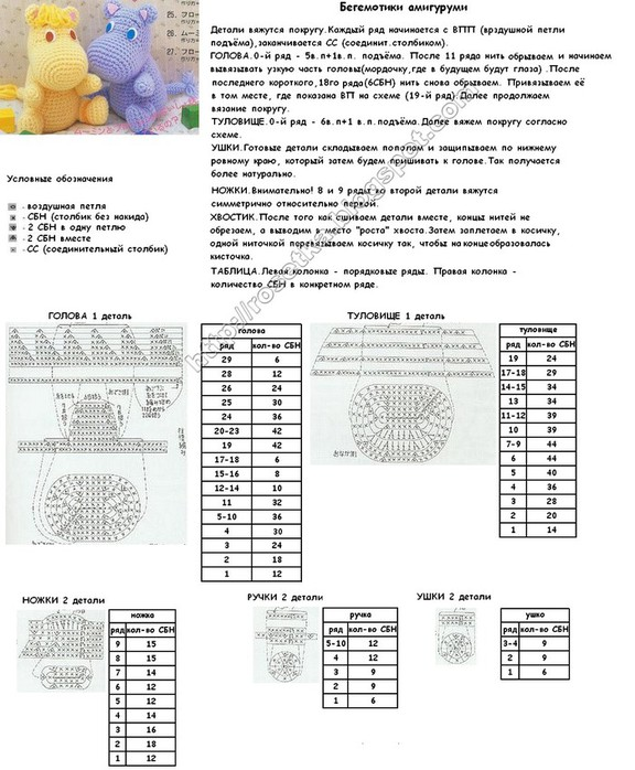 Схема, описание