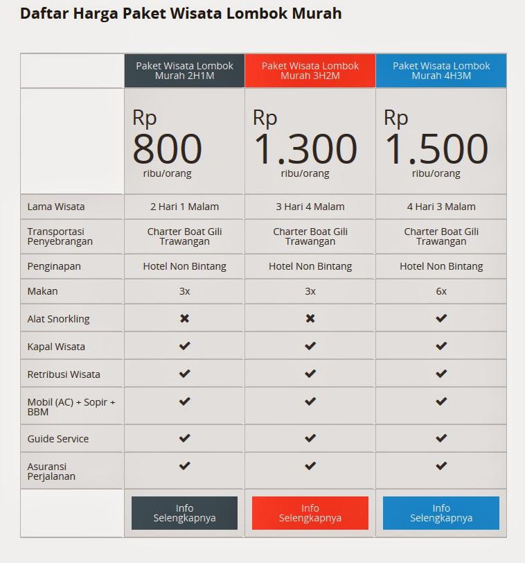 Daftar Harga Paket Wisata Lombok