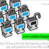 دليل عملي لحماية هويتك والحفاظ على سريتك أثناء تواجك على الإنترنت و أثناء إستخدامك للهاتف المحمول