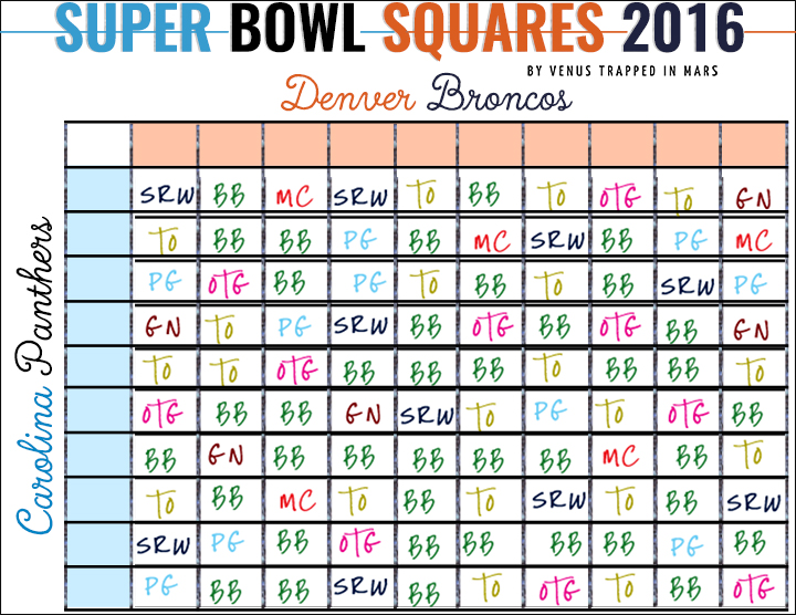Super Bowl Squares 2016 Example