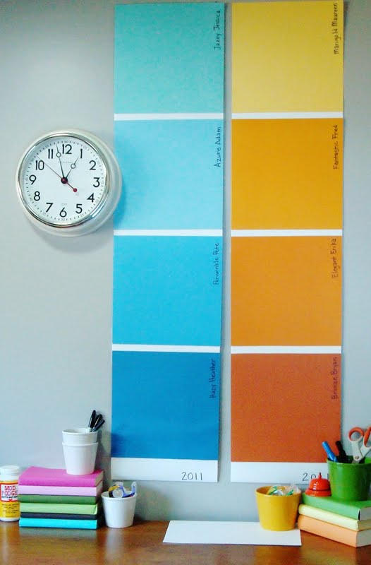 paint s&le wall art . & very heatherly cheap tricks for chic chicks: paint sample wall art . . .
