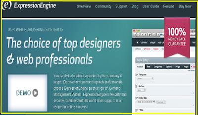 best Blogging sites